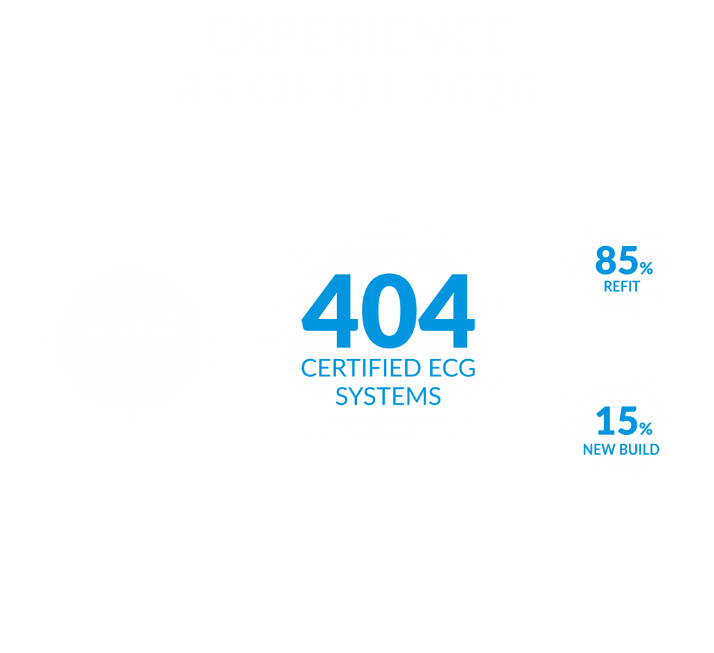 Experience-as-of-Q1-2020_2