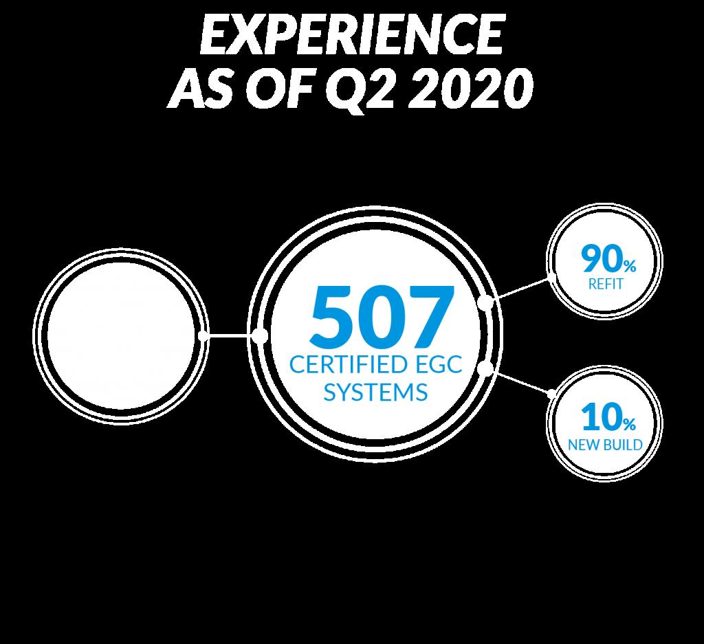 200428_Infografiche-sito_Marine-esperience Q2 -